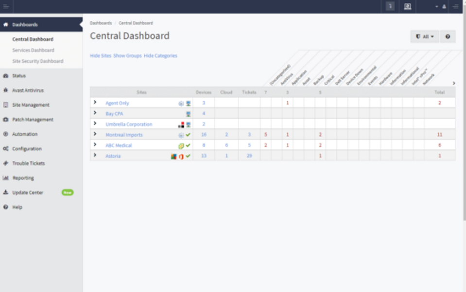 ui-managed-workplace-central-dashboard-550x344