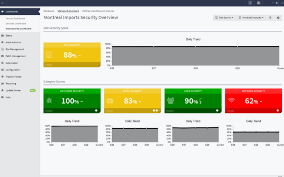ui-managed-workplace-site-security-dashboard-550x344