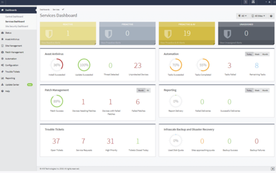 ui-managed-workplace-services-dashboard-550x344